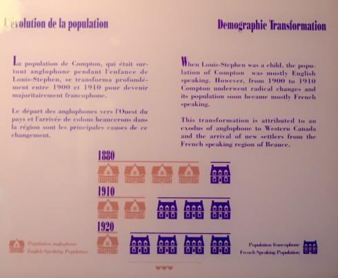 Demographic Transformation
