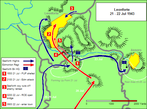 Battle of Leonforte