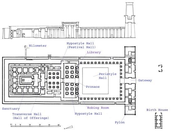 Plan of the Temple of Horus
